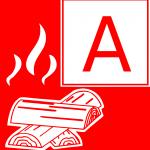 Arten und Anwendung von Feuerlöschern